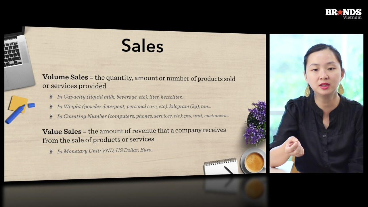 Brand KPI: Đặt mục tiêu cho Thương hiệu
